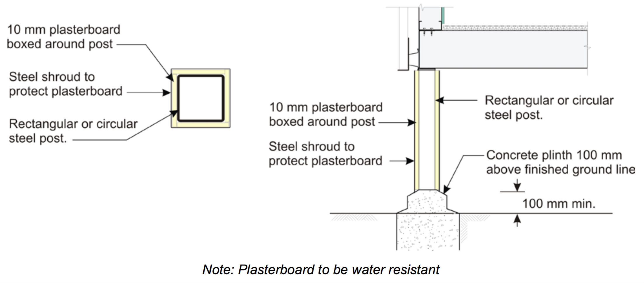 Section view of steel post enclosed in plasterboard for steelframes bearers and joists